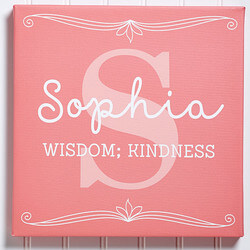 Personalized Name Meaning Canvas..