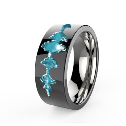 Personalized Titanium Rings From..